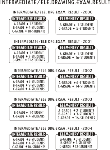 Elementary Intermediate Result